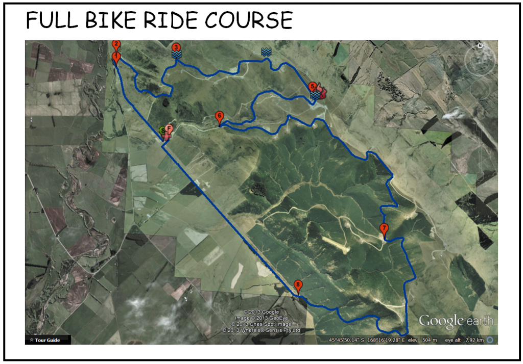 2. Full Bike Ride
